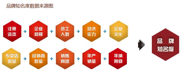 logo 标识 标志 设计 矢量 矢量图 素材 图标 700_283